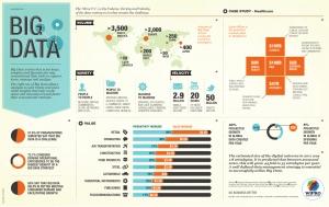 big-data-infograph